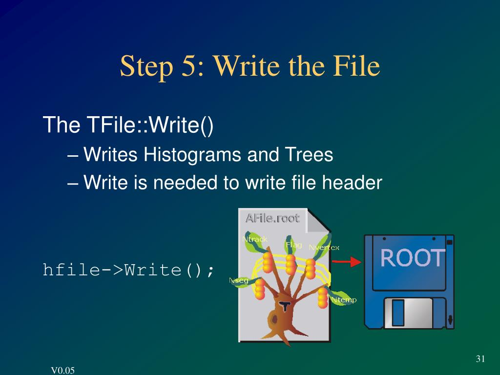 Step 5: Write the File