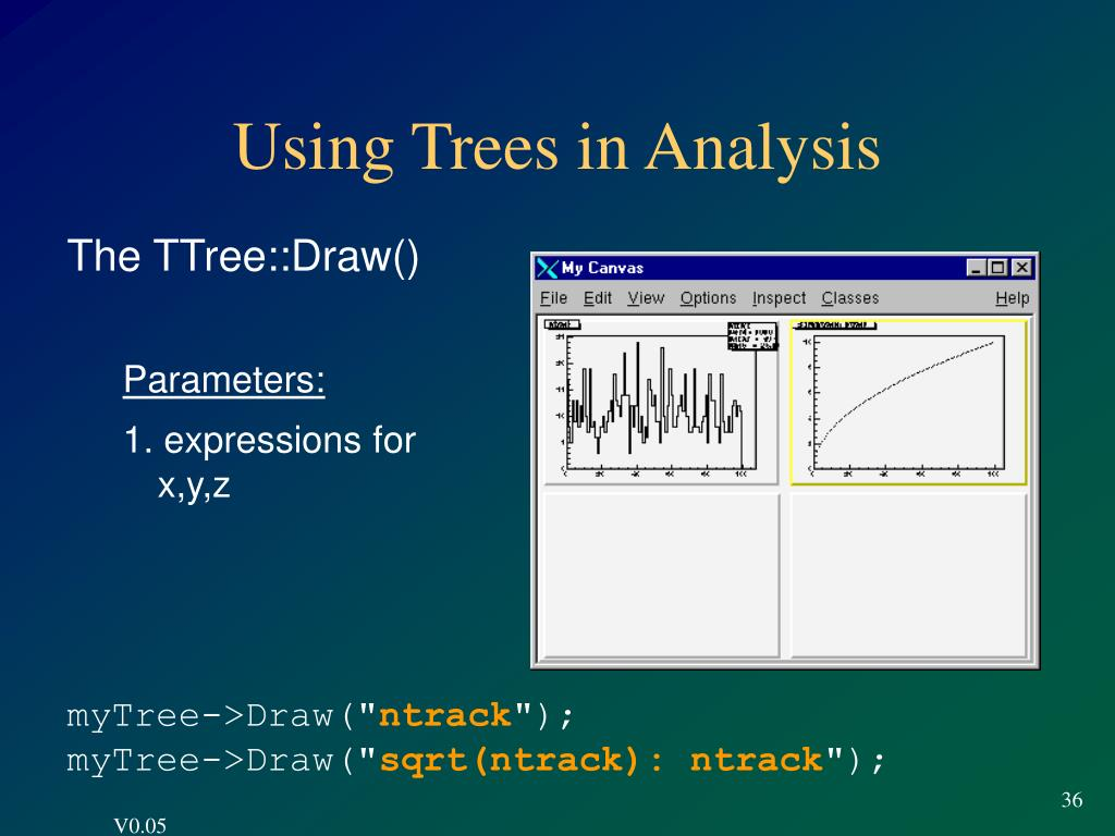 Using Trees in Analysis