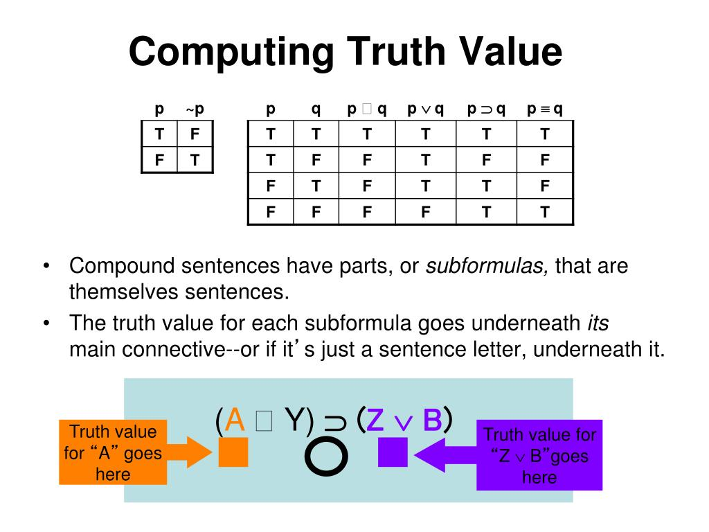 Computing Truth Value