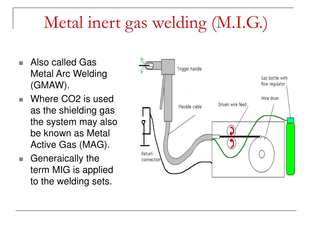 Inert Gas Welding Arc Diagram Images Of
