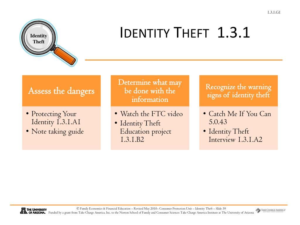 Identity Theft  1.3.1