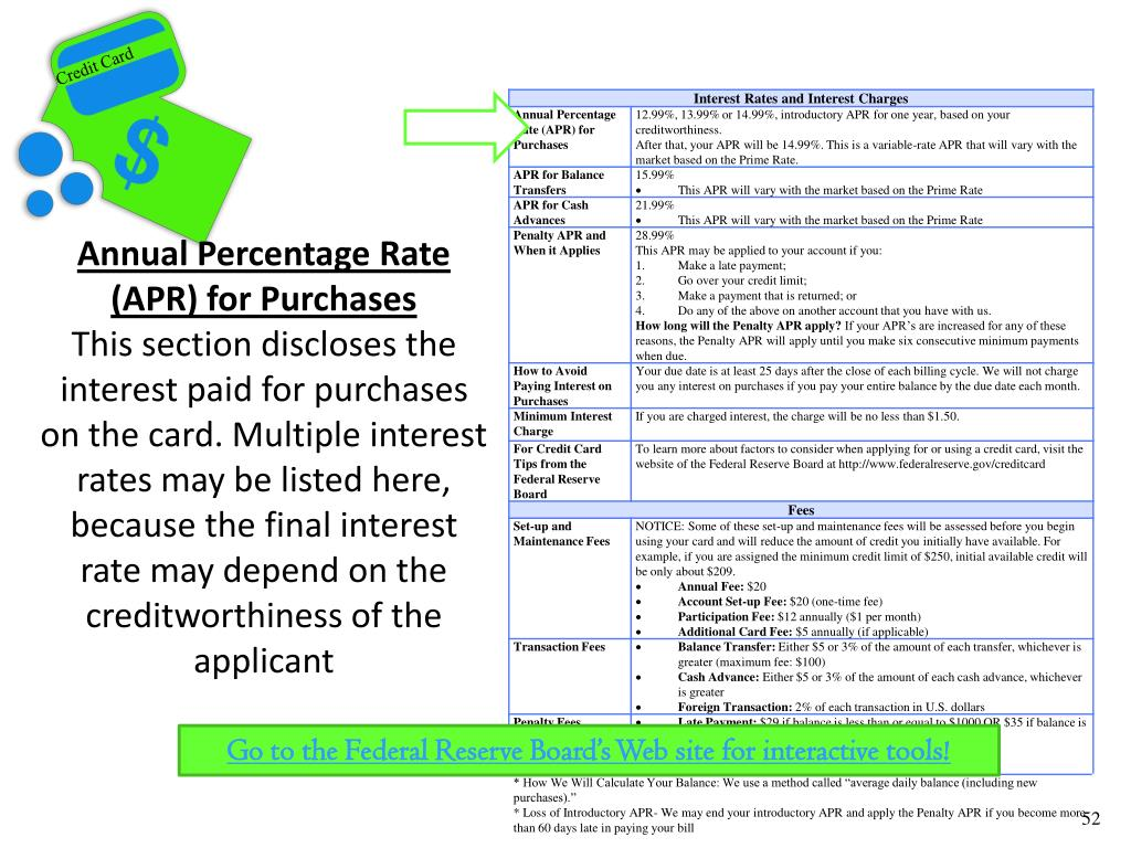Annual Percentage Rate (APR) for Purchases