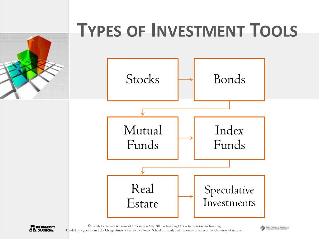 Types of Investment Tools