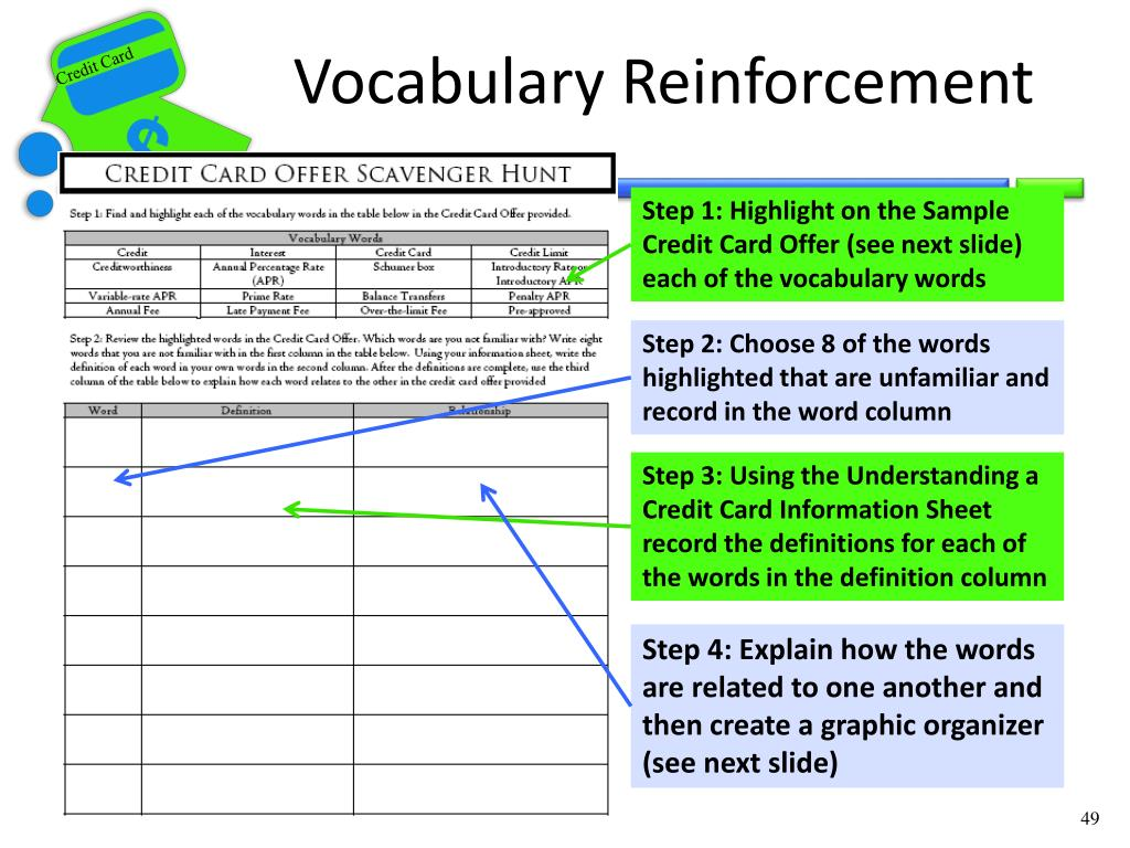 Vocabulary Reinforcement