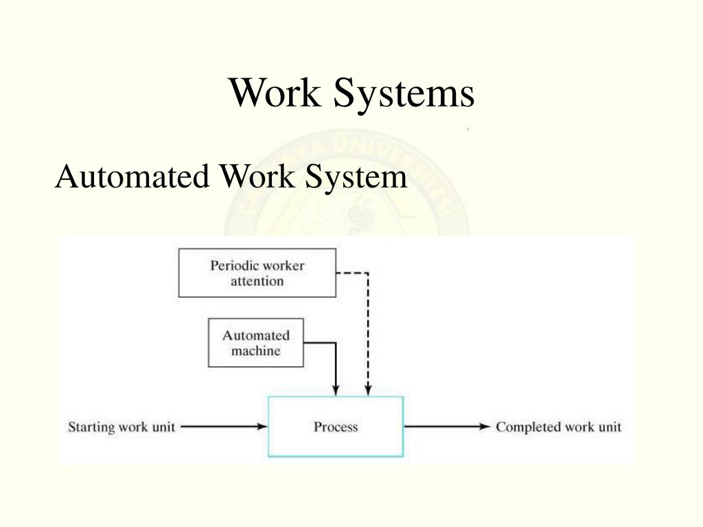 Automated Work System