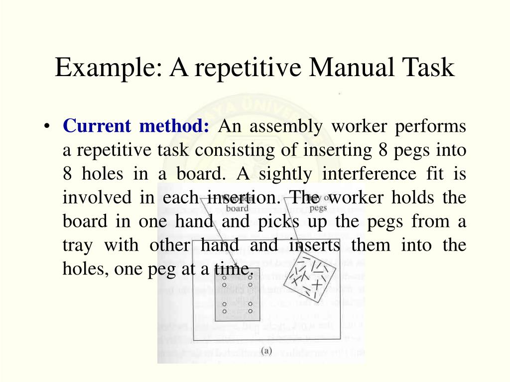 Example: A repetitive Manual Task