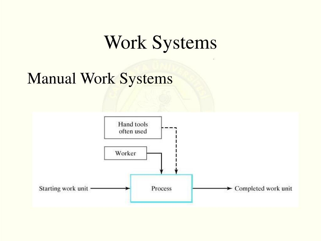 Manual Work Systems