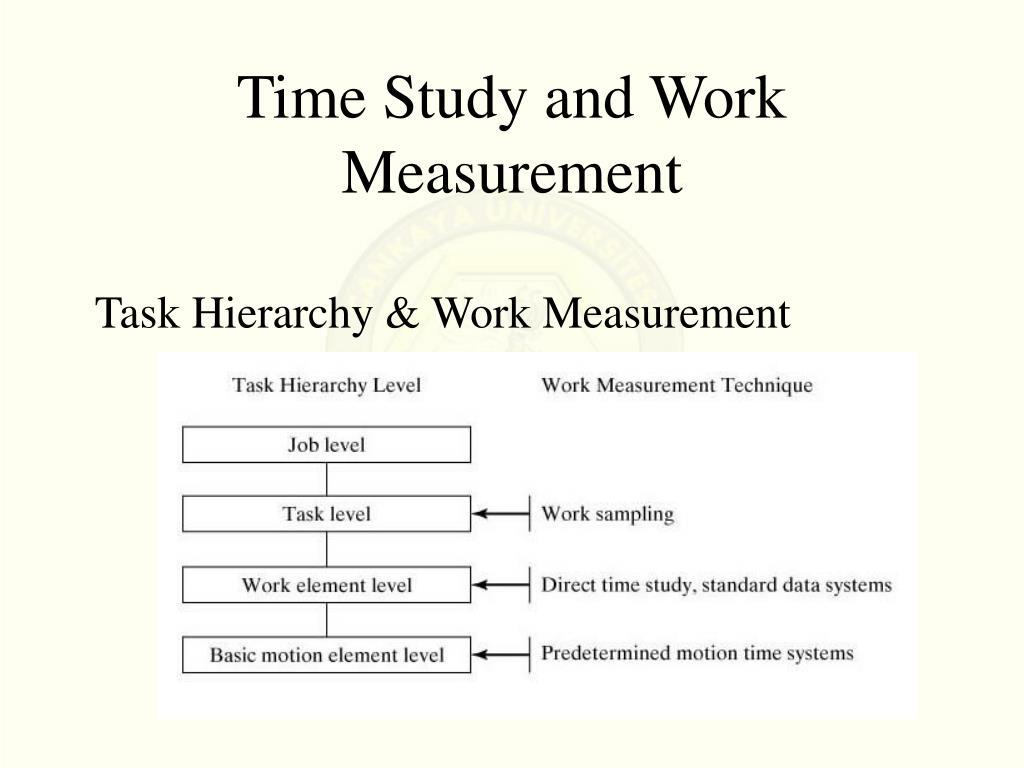 Task Hierarchy & Work Measurement