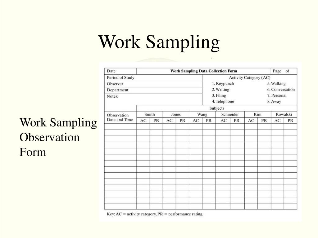 Work Sampling Observation Form