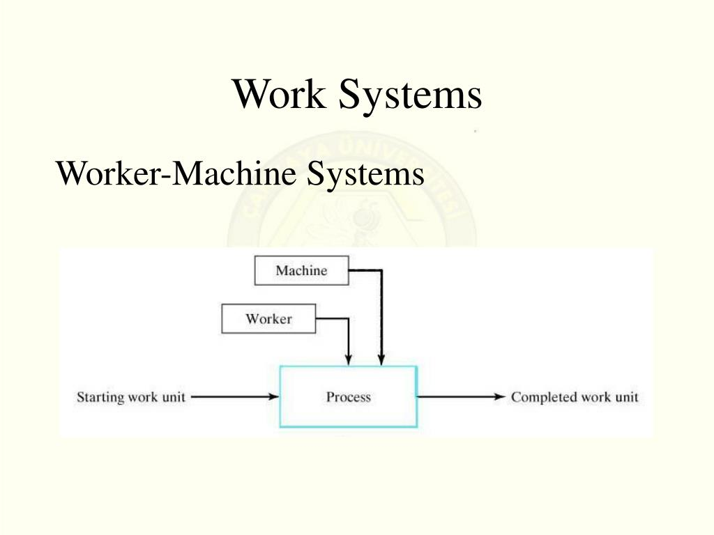 Worker-Machine Systems