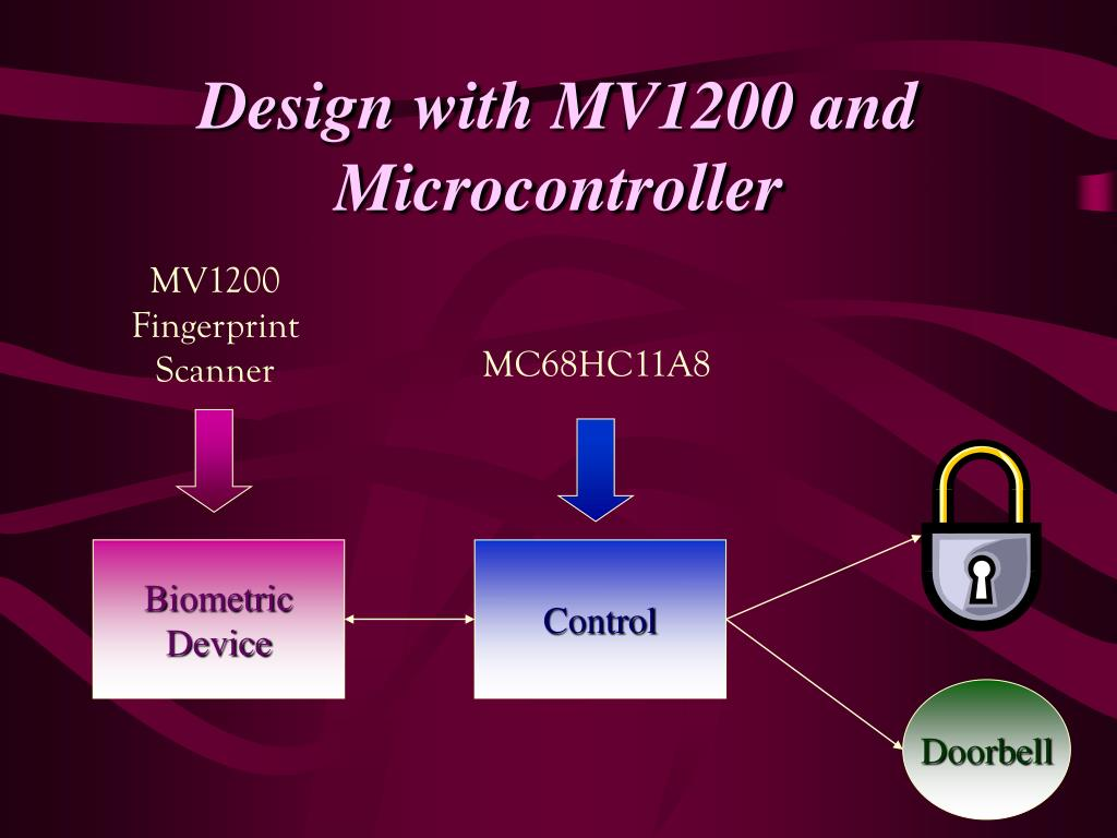 Design with MV1200 and Microcontroller