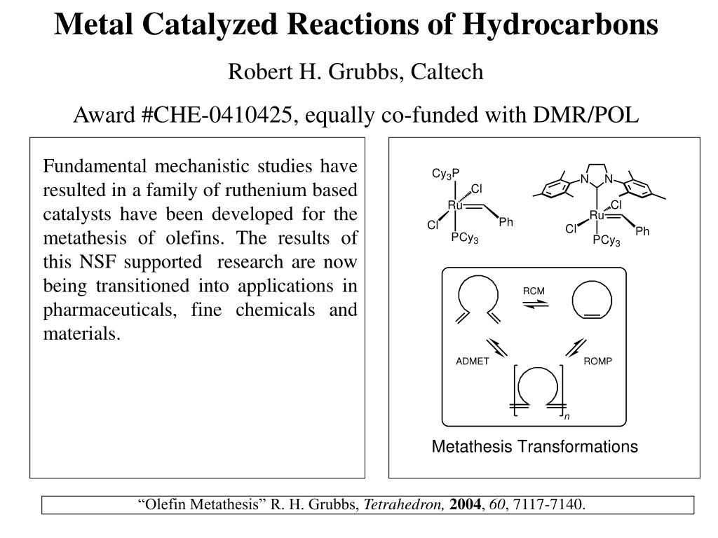 olefin metathesis reactions