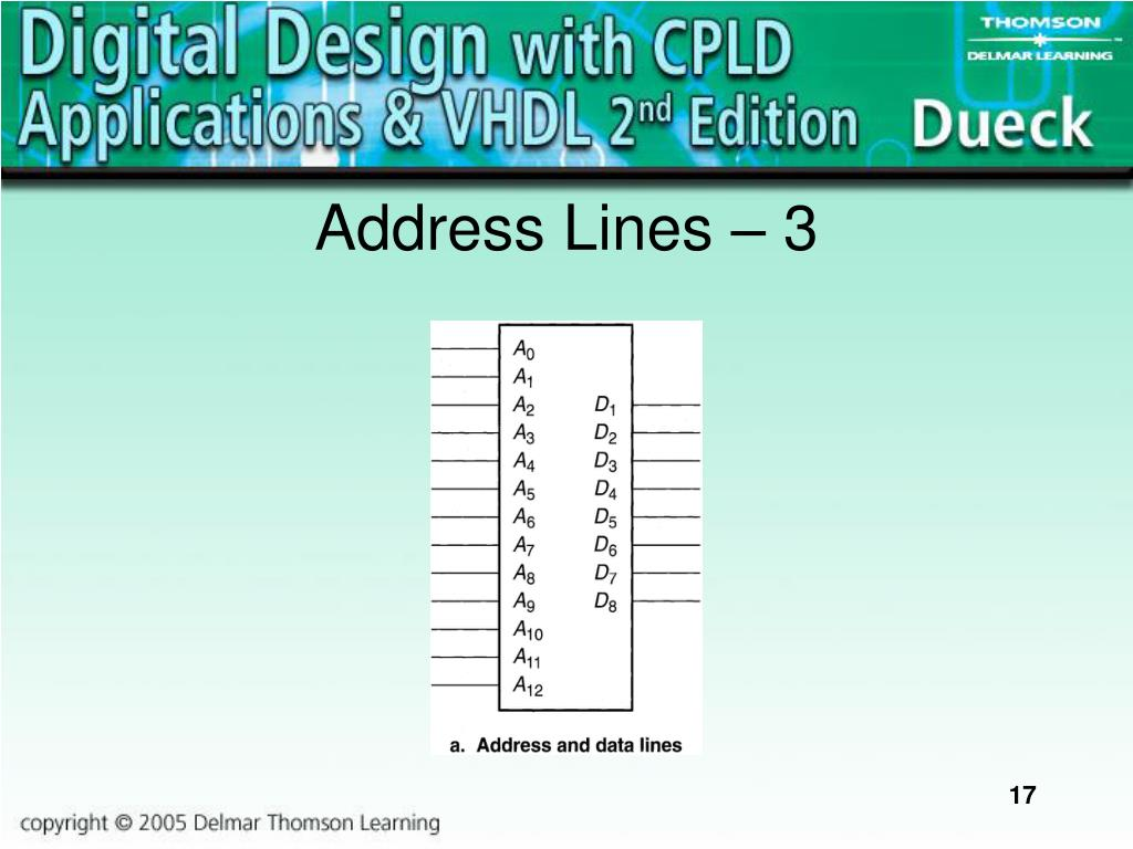 Address Lines