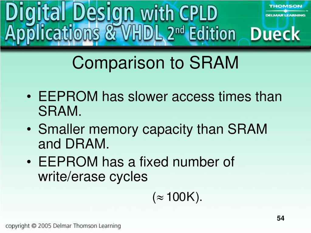 Comparison to SRAM