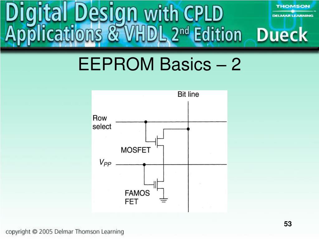 EEPROM Basics