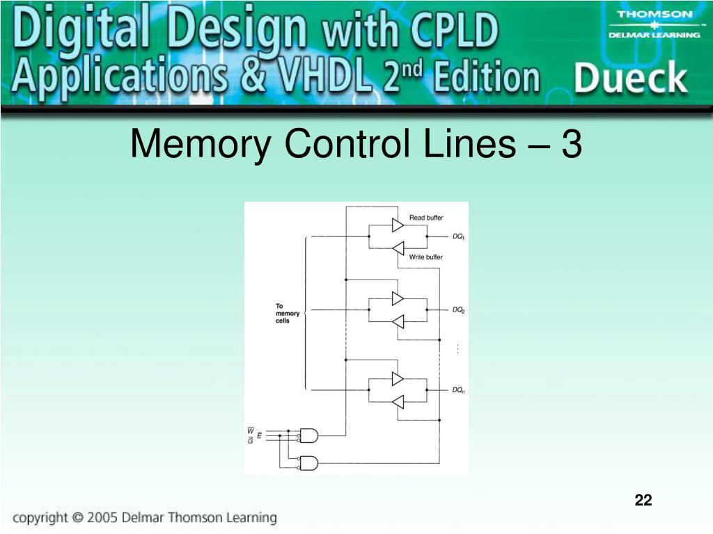Memory Control Lines