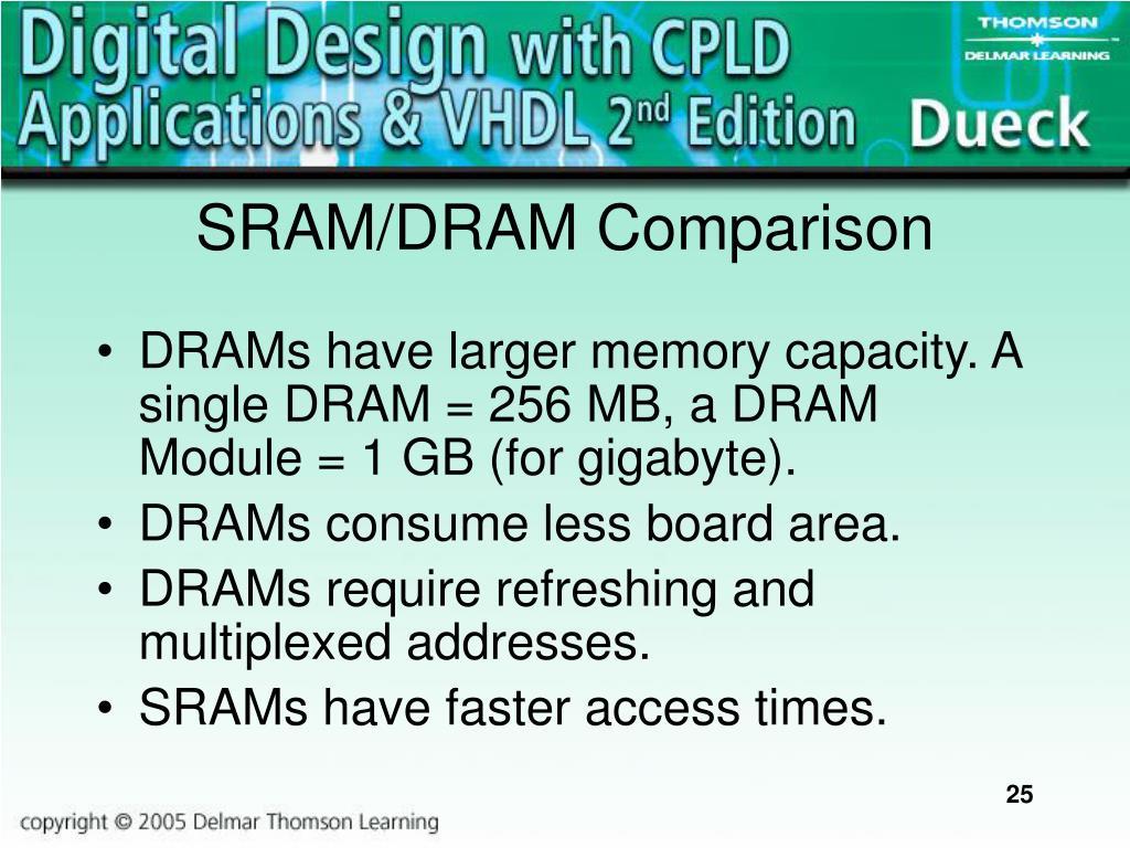 SRAM/DRAM Comparison