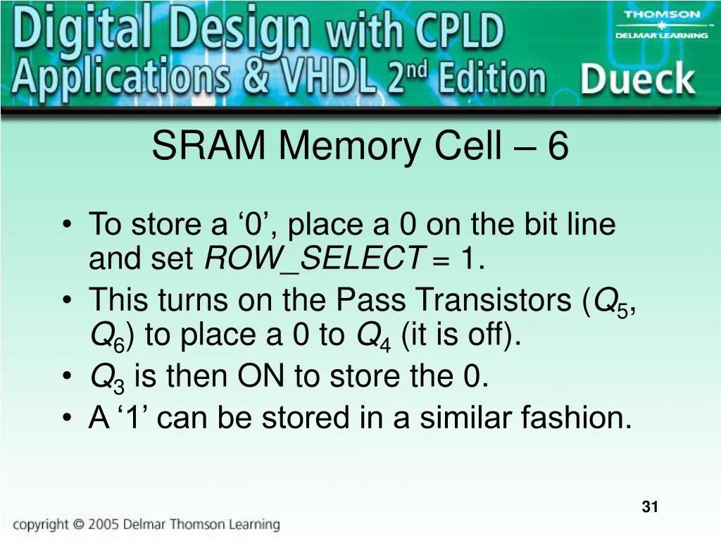 SRAM Memory Cell
