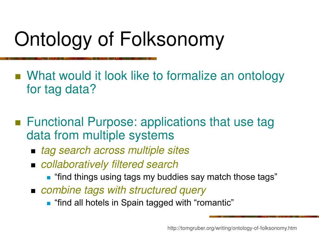 Ontology of Folksonomy
