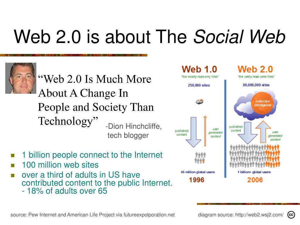 Web 2.0 is about The
