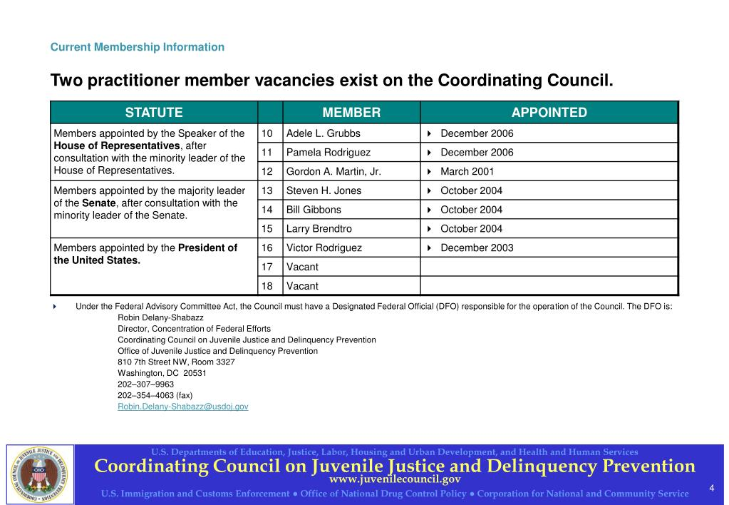Current Membership Information