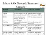 metro san network transport options