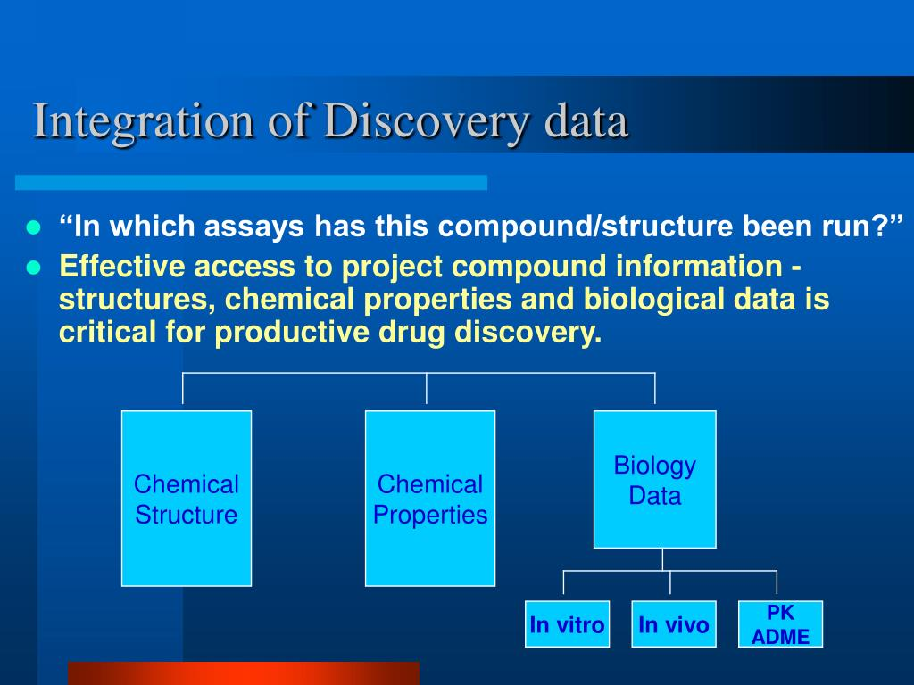 Integration of Discovery data
