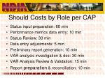 should costs by role per cap