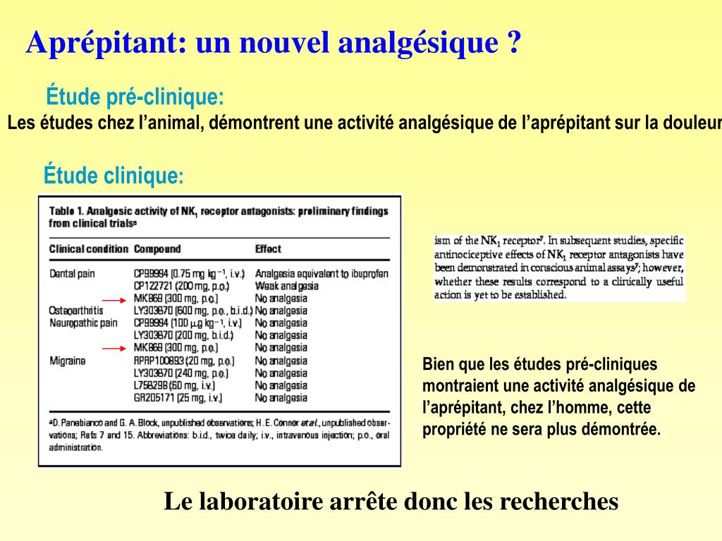 Aprépitant: un nouvel analgésique ?
