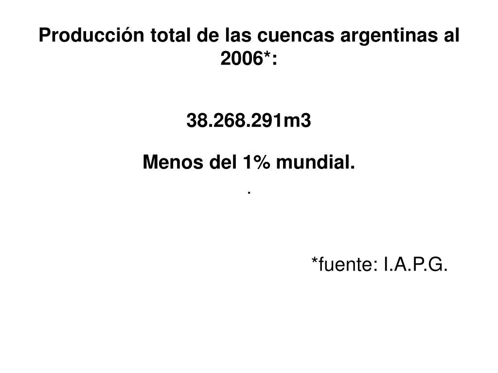 Producción total de las cuencas argentinas al 2006*: