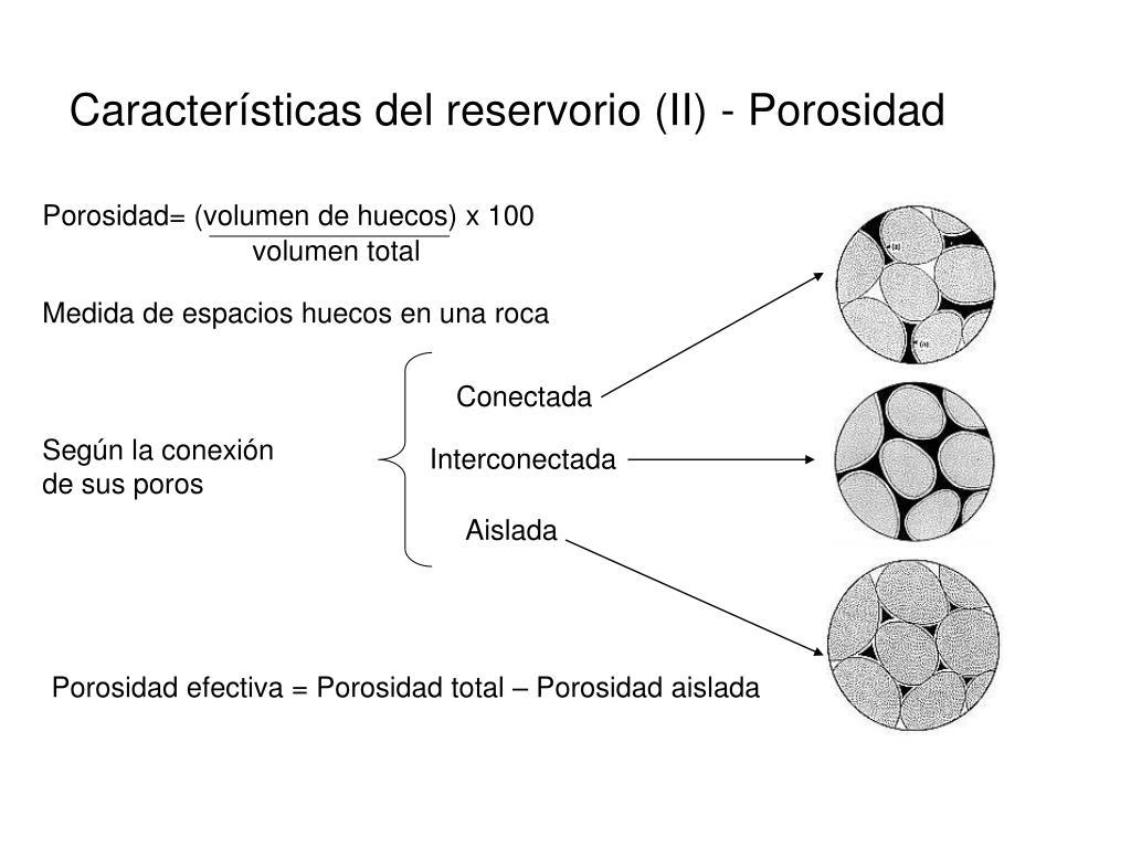 Características del reservorio (II) - Porosidad