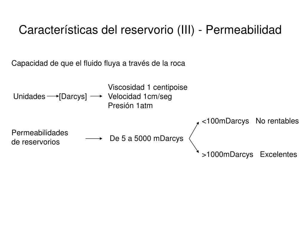 Características del reservorio (III) - Permeabilidad