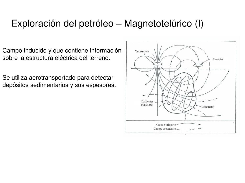 Exploración del petróleo – Magnetotelúrico (I)