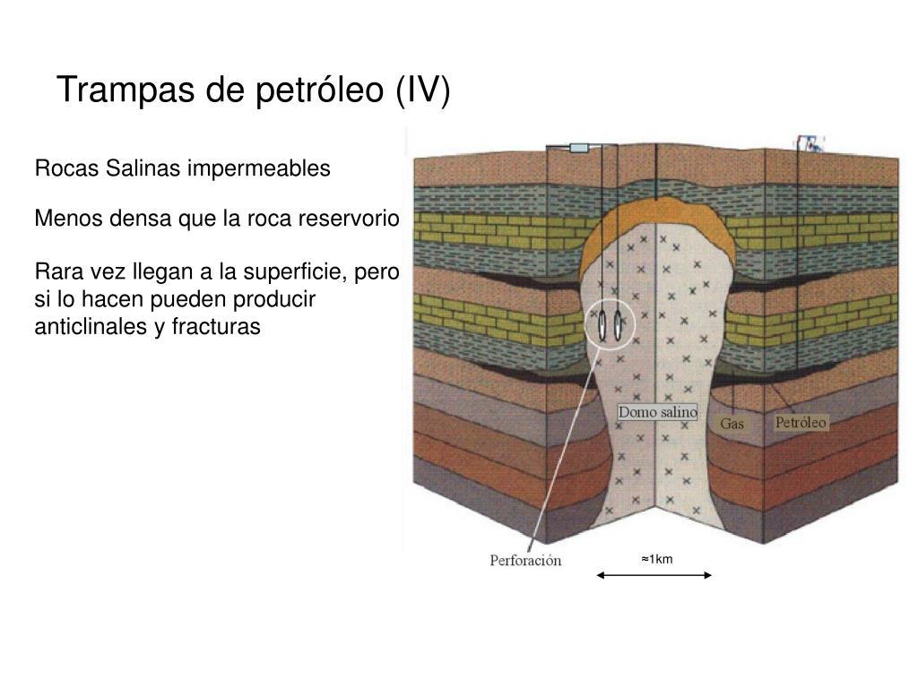 Trampas de petróleo (IV)