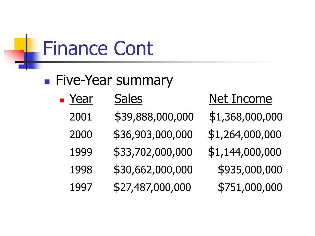 Finance Cont