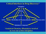 critical interfaces in drug discovery