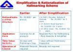 simplification rationalization of hallmarking scheme