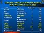 outbreaks of fbi associated with produce usa 1996 2001 guzewich 2001