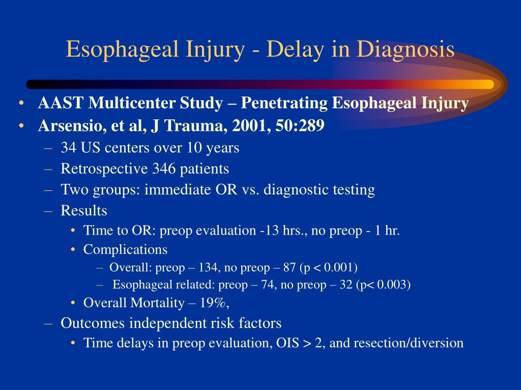 Esophageal Injury - Delay in Diagnosis