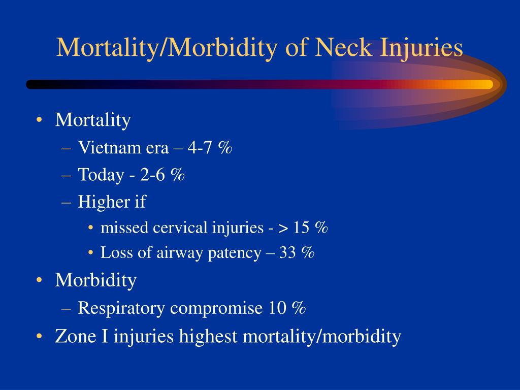 Mortality/Morbidity of Neck Injuries