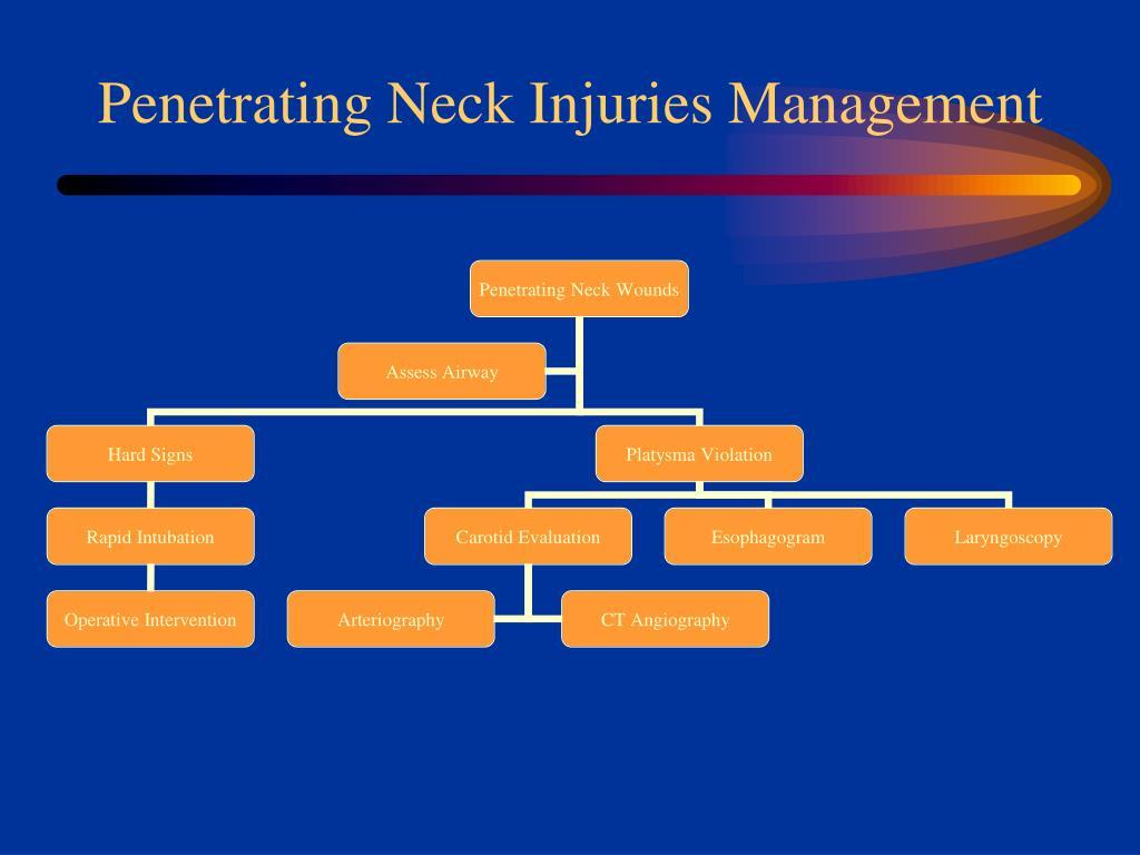 Penetrating Neck Injuries Management
