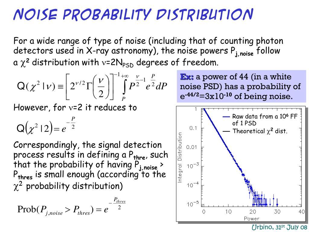 Noise probability distribution
