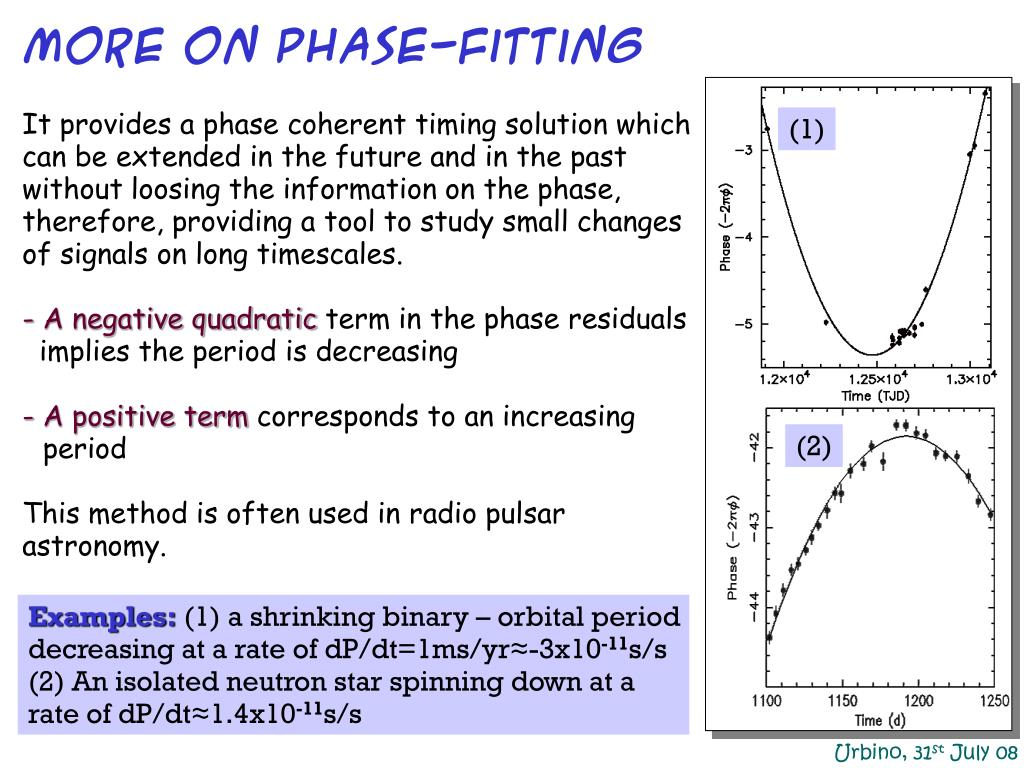 MORE on phase-fitting