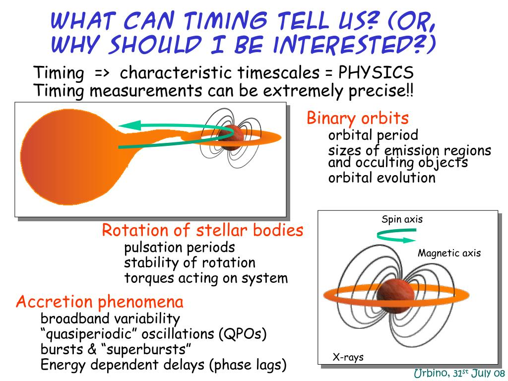 Timing  =>  characteristic timescales = PHYSICS