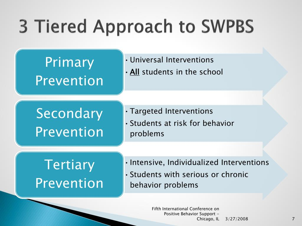 3 Tiered Approach to SWPBS