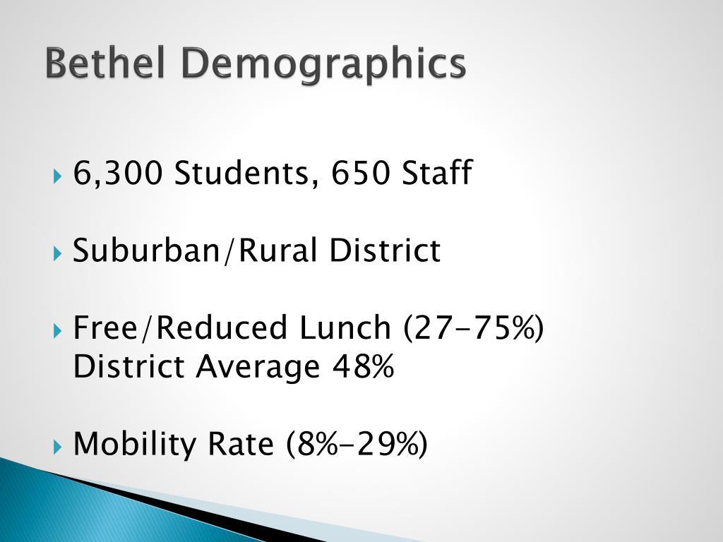 Bethel Demographics