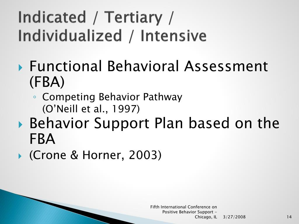 Indicated / Tertiary / Individualized / Intensive