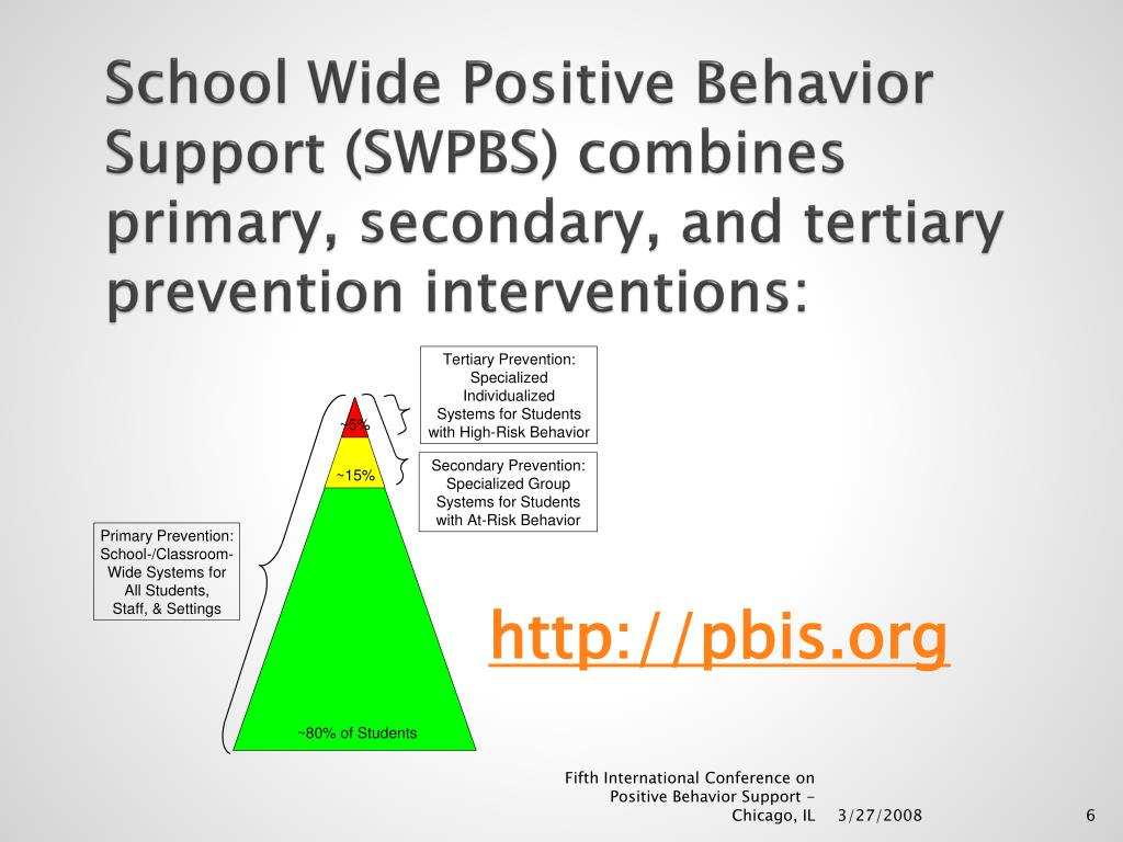 School Wide Positive Behavior Support (SWPBS) combines primary, secondary, and tertiary prevention interventions: