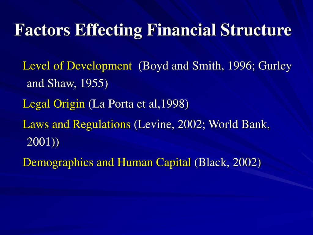 Factors Effecting Financial Structure