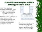 from kbs ontologies to mas ontology centric sdlc